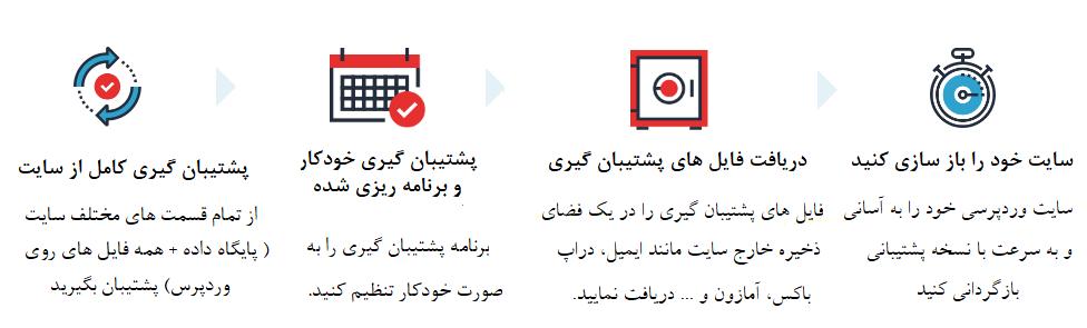 ویژگی های افزونه BackupBuddy فارسی